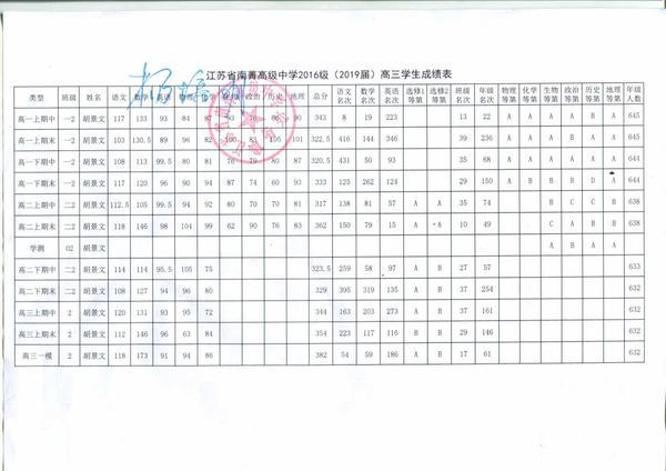 总成绩表.jpg