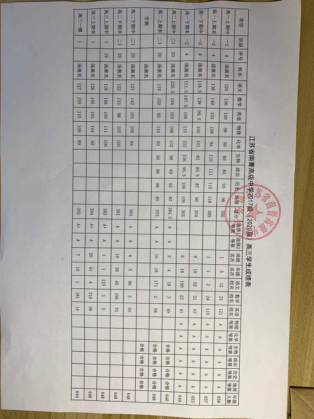 高中成绩单.jpg