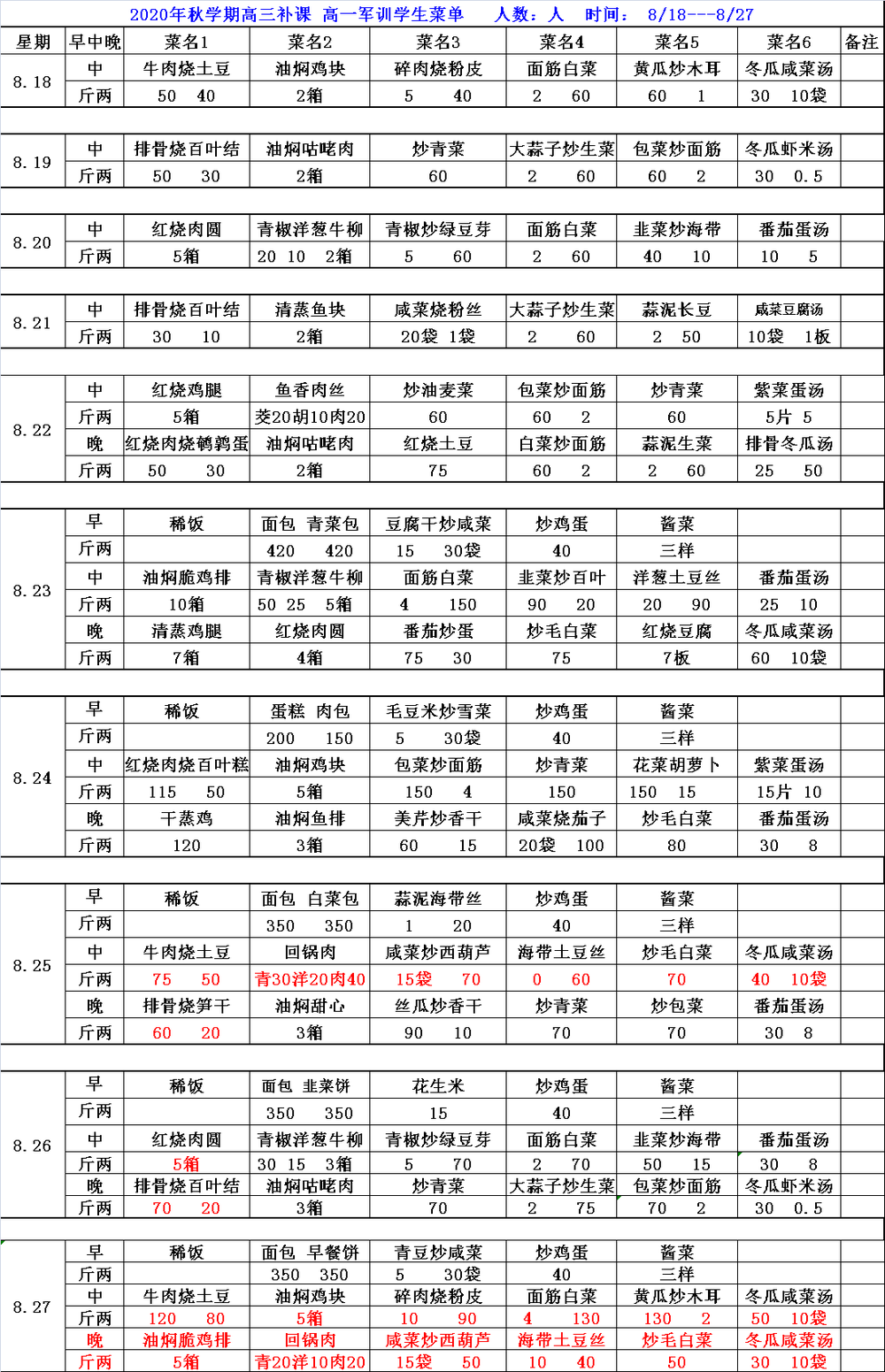 2020秋学期高三补课高一军训学生菜单8.18-8.27.png