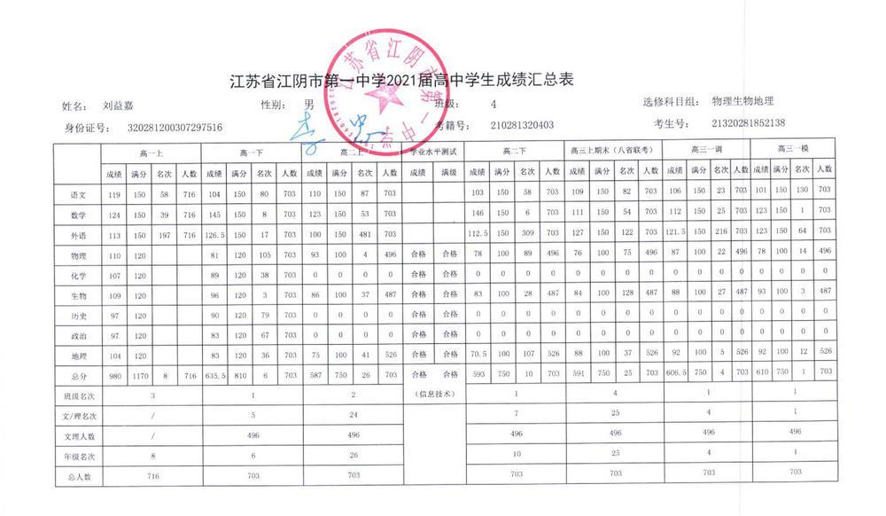 高中三年成绩单.jpg
