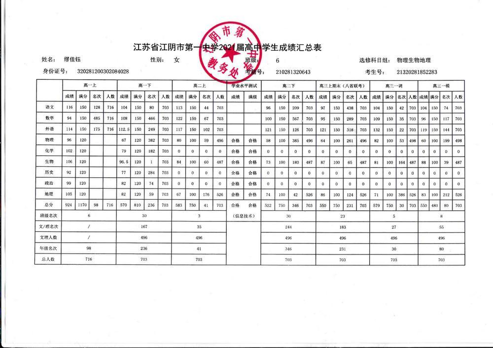主要考试成绩_00.jpg