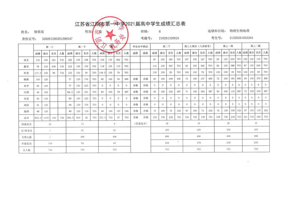 高中成绩汇总表.jpg